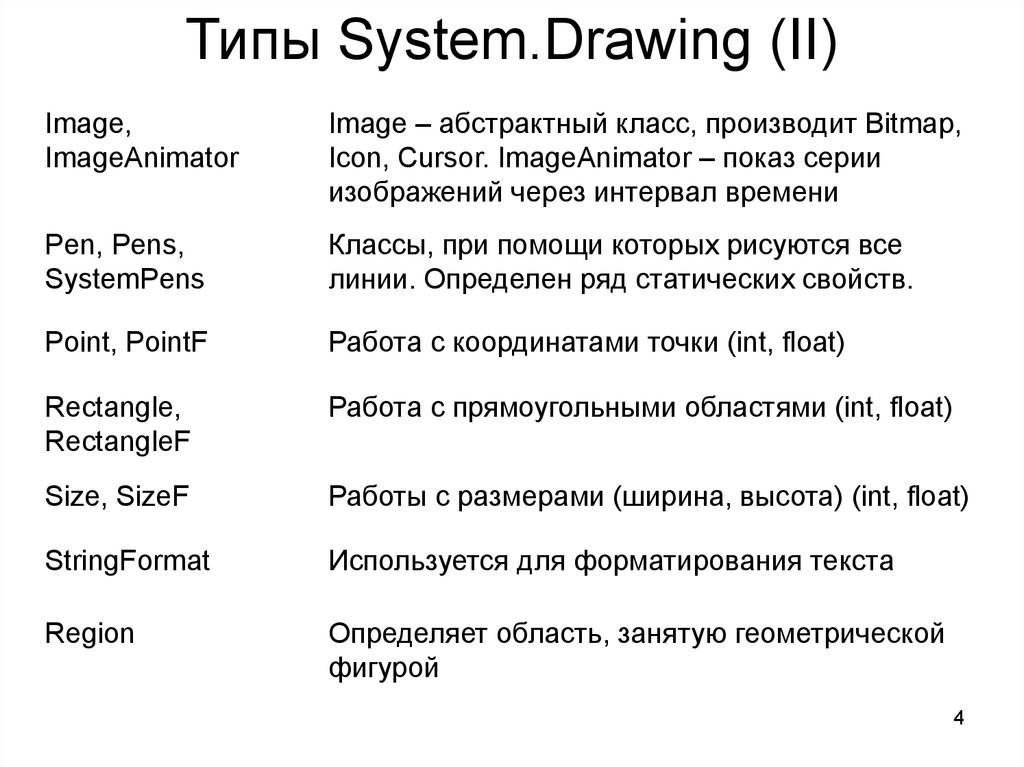 Типы System.Drawing (II)