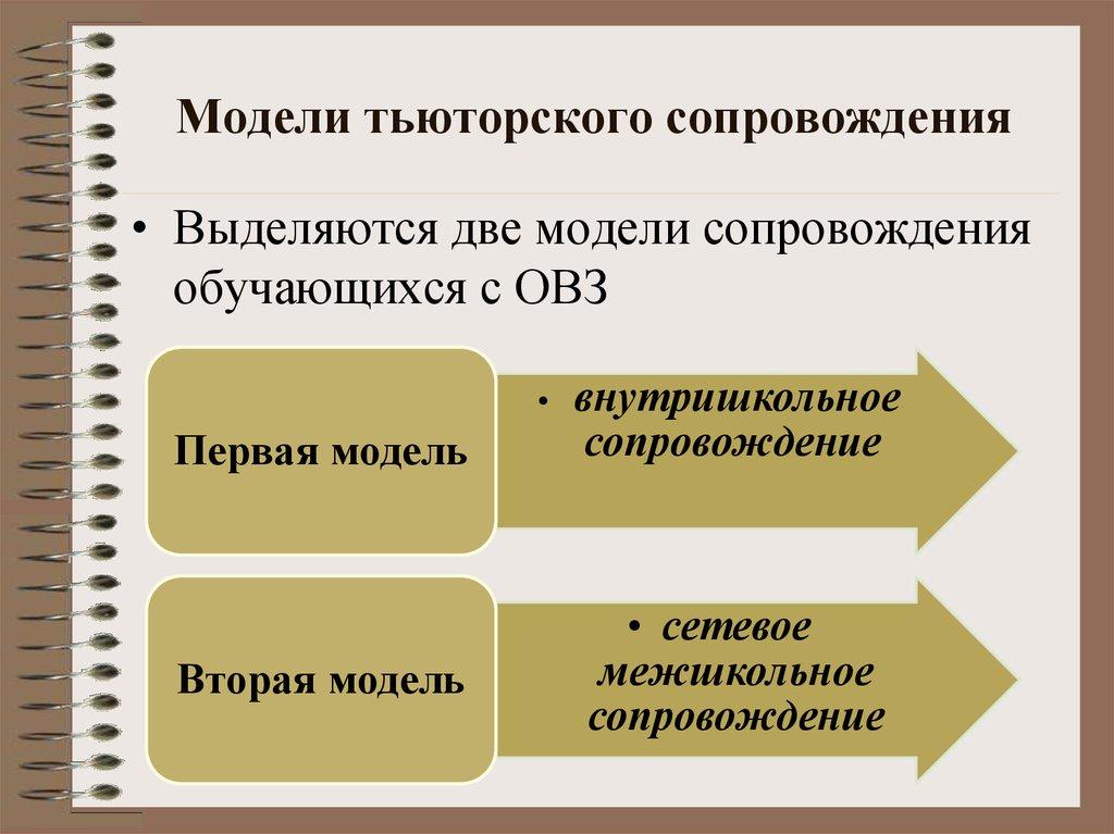 модель тьюторского сопровождения картинки