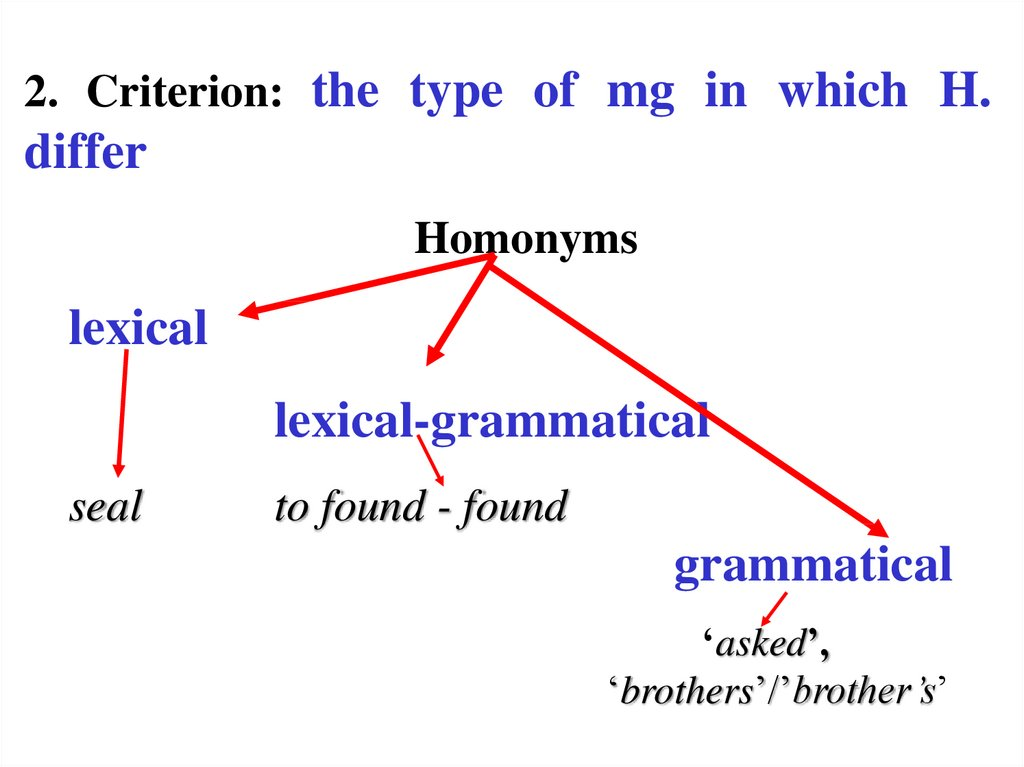 2. Criterion: the type of mg in which H. differ