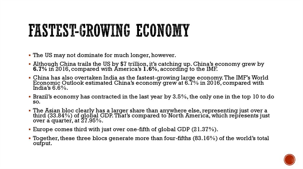 Fastest-growing economy
