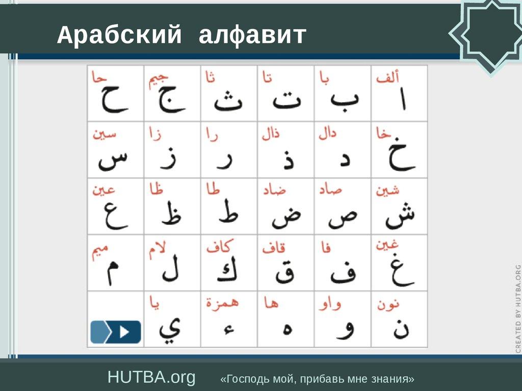 жду арабский алфавит на русском в картинках обнаружила