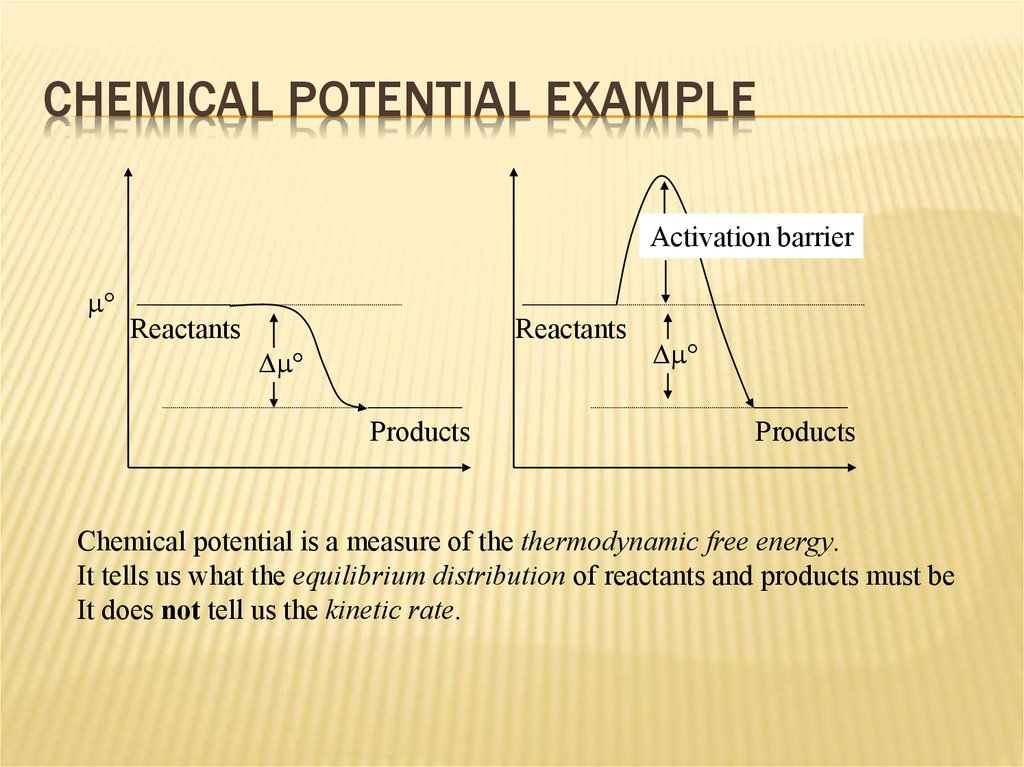 Chemical Potential Example