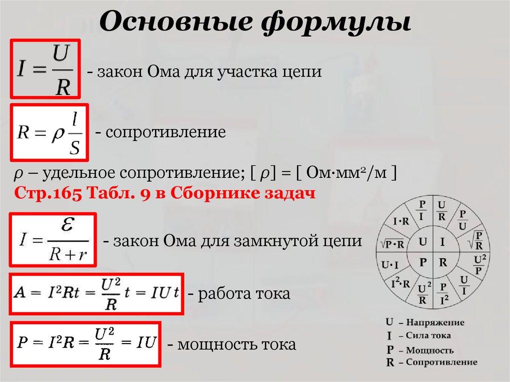 Решение задач на законы постоянного ток t решить задачу на производную