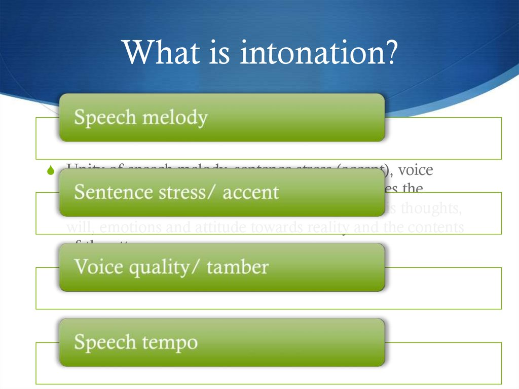 What is intonation?