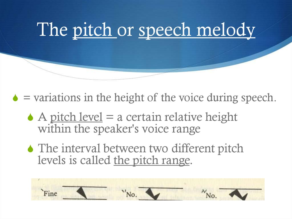 The pitch or speech melody