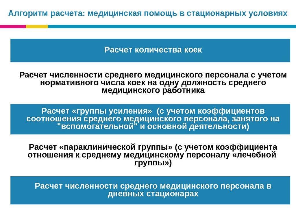 Закона. информацию о наличии вакантных рабочих мест (должностей).