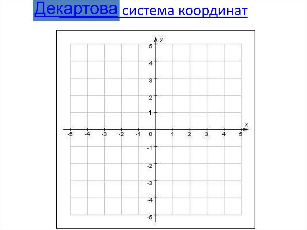 координаты оси для картинки прояснить