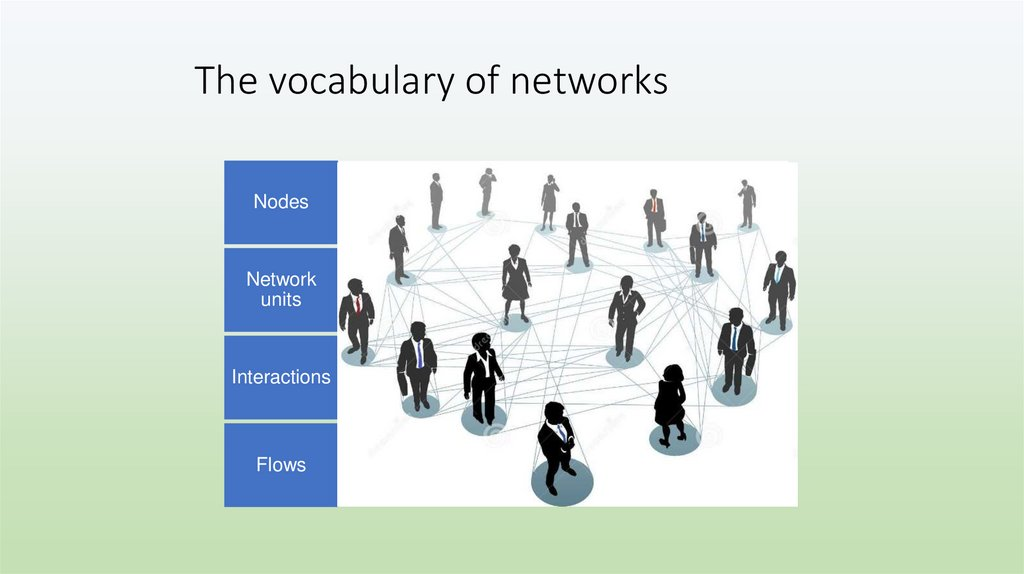 The vocabulary of networks