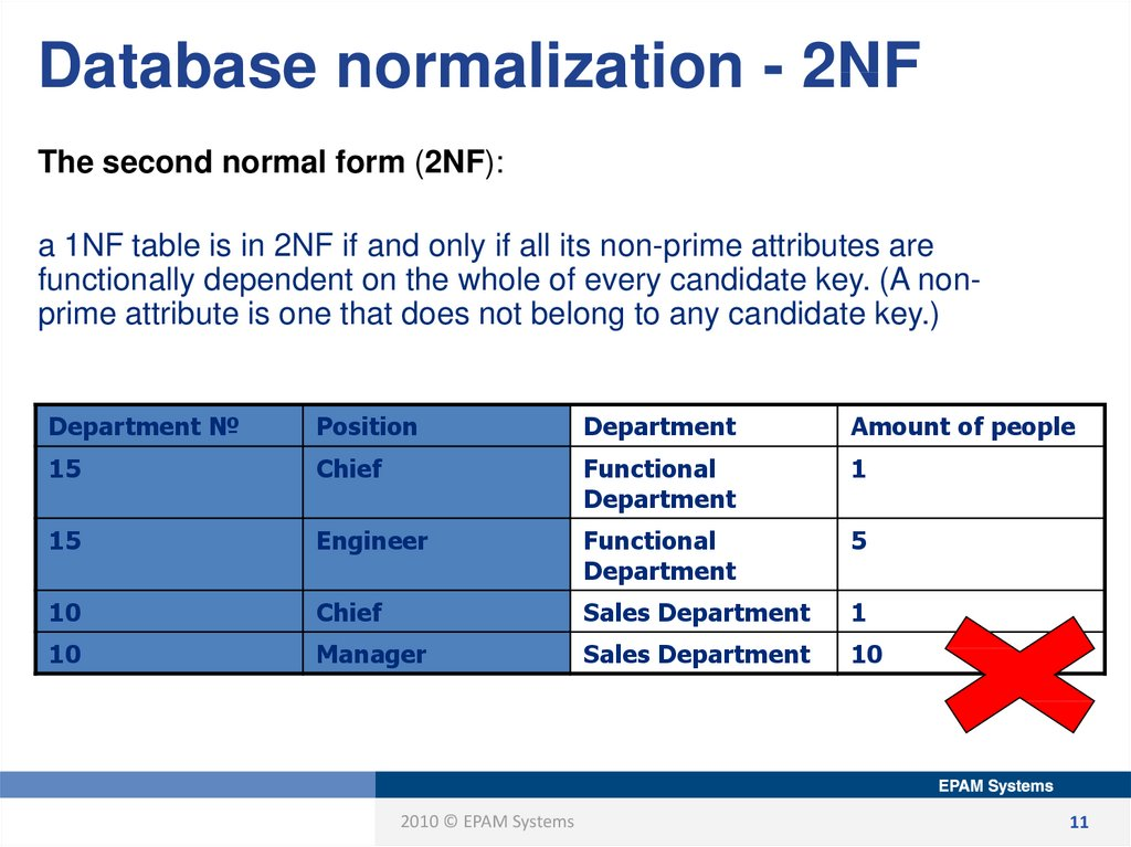 Database normalization - 2NF