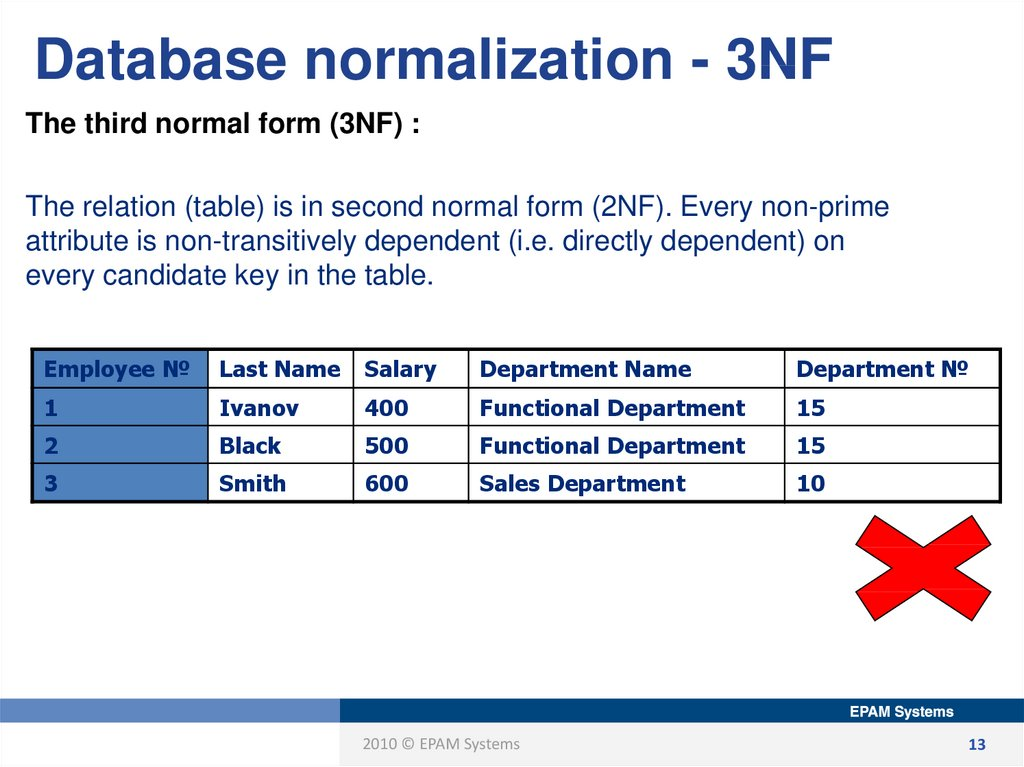 Database normalization - 3NF