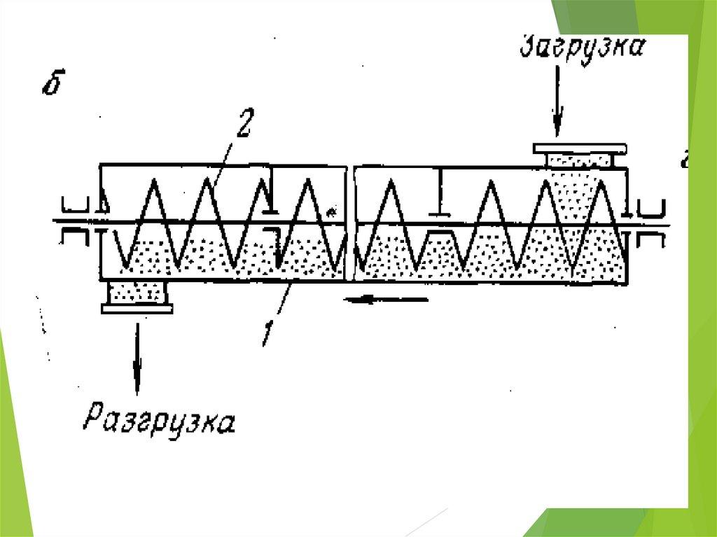 Расстояние между стеной и конвейером транспортер т5 в авито москва