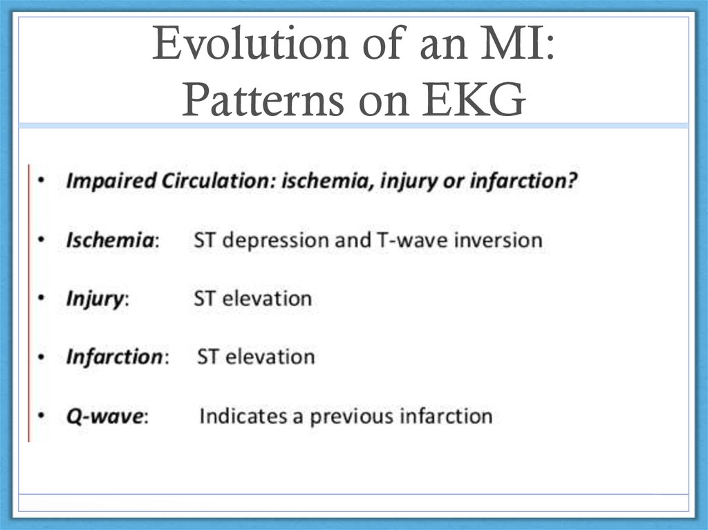 Evolution of an MI: Patterns on EKG
