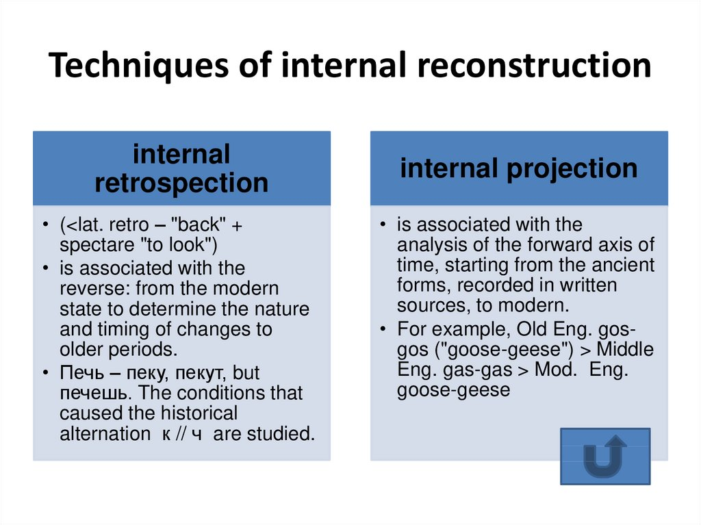 Techniques of internal reconstruction
