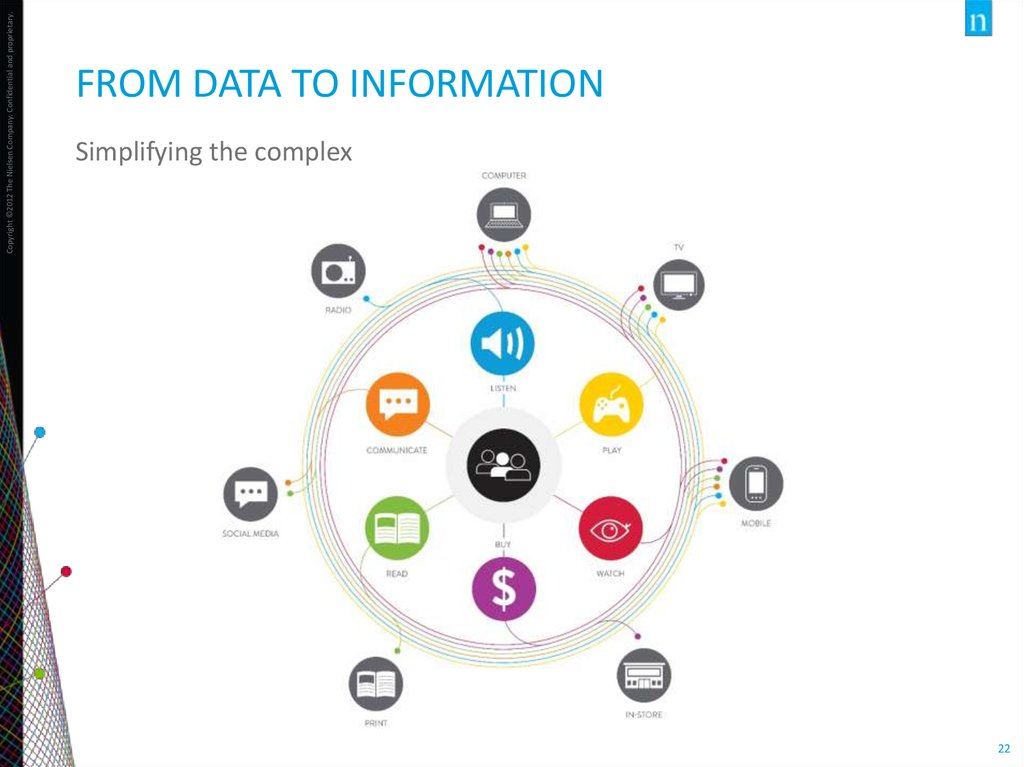 From data to information