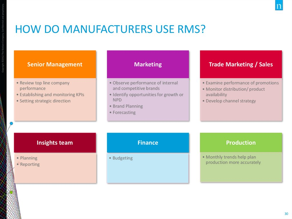 How do Manufacturers use RMS?