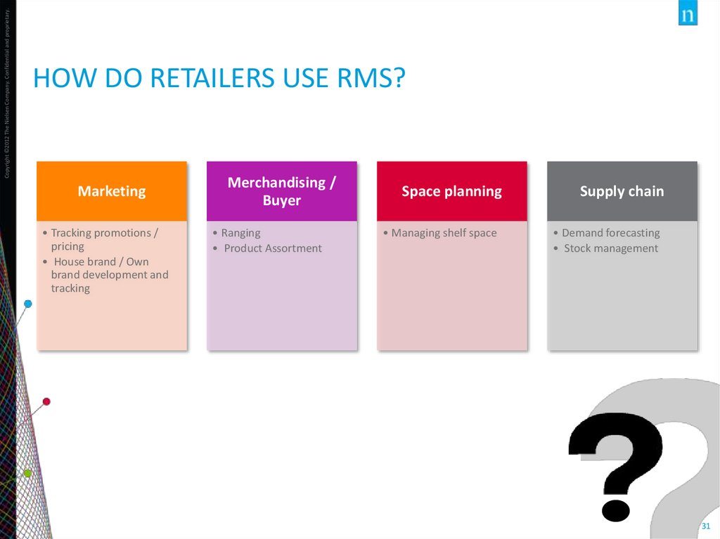 How do retailers use RMS?