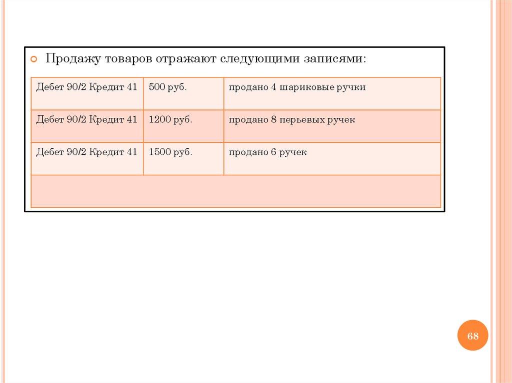 срочно взять 10000 рублей на карту
