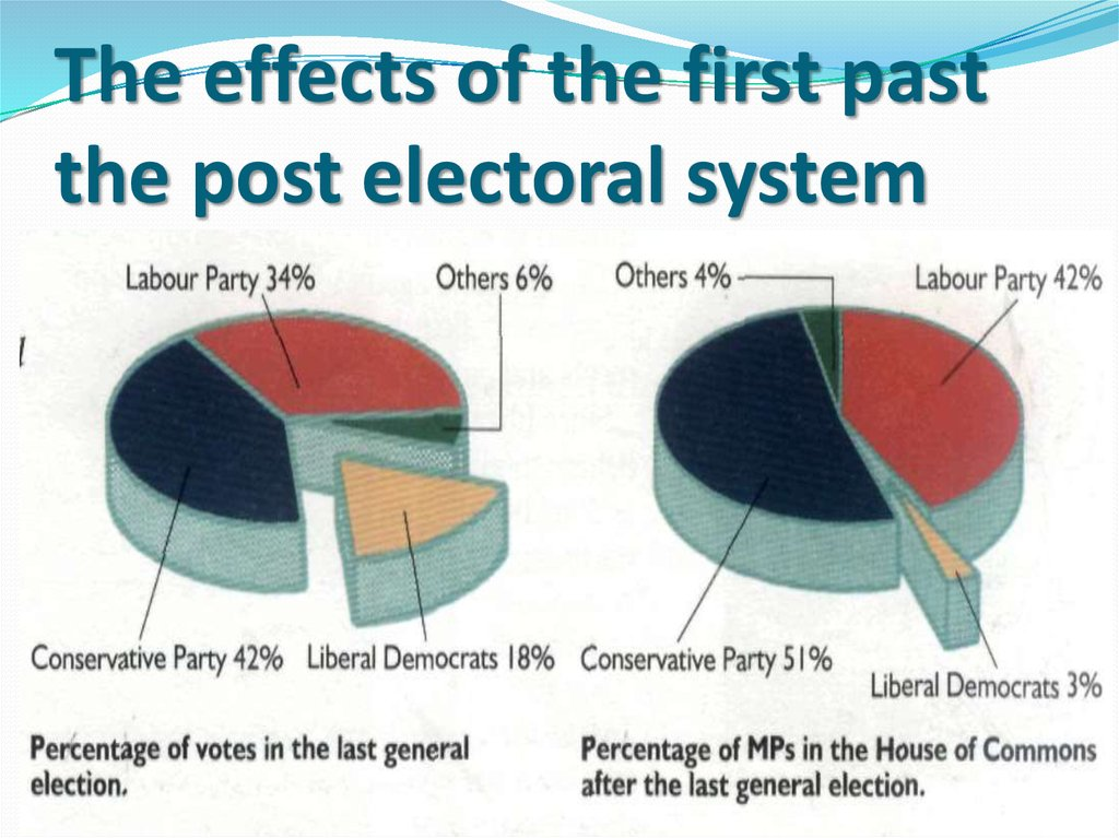 The effects of the first past the post electoral system