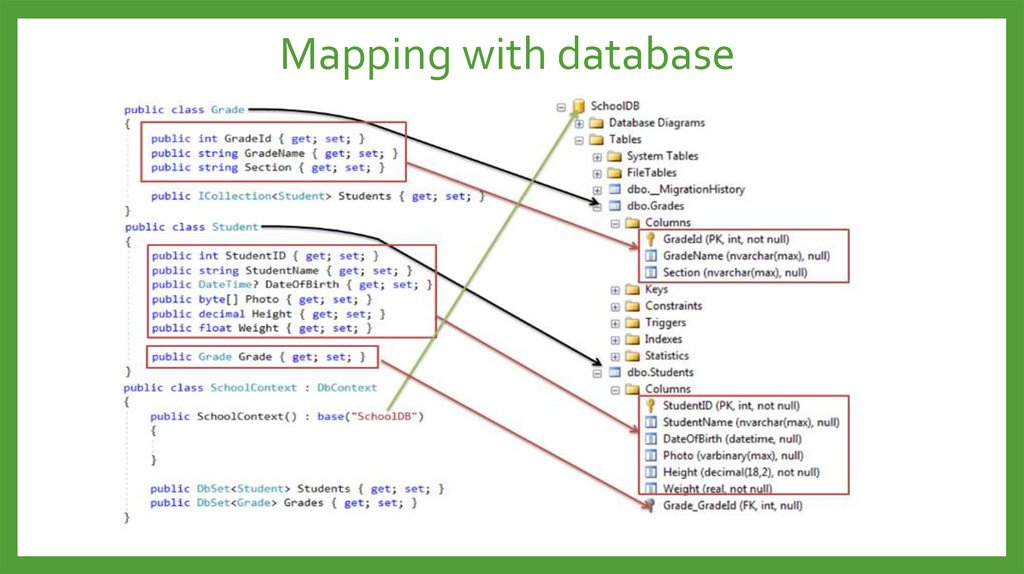 Mapping with database