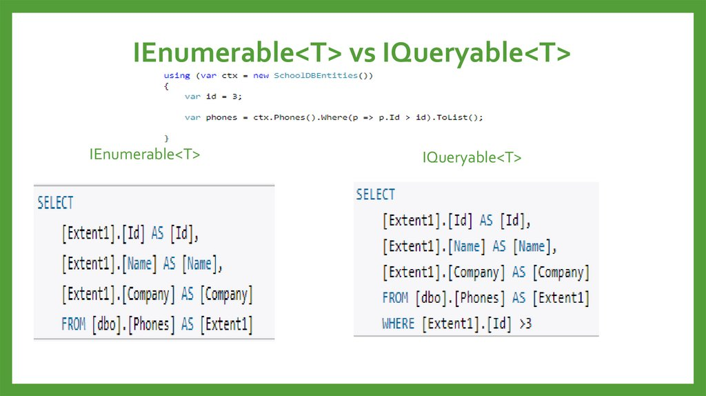 IEnumerable<T> vs IQueryable<T>