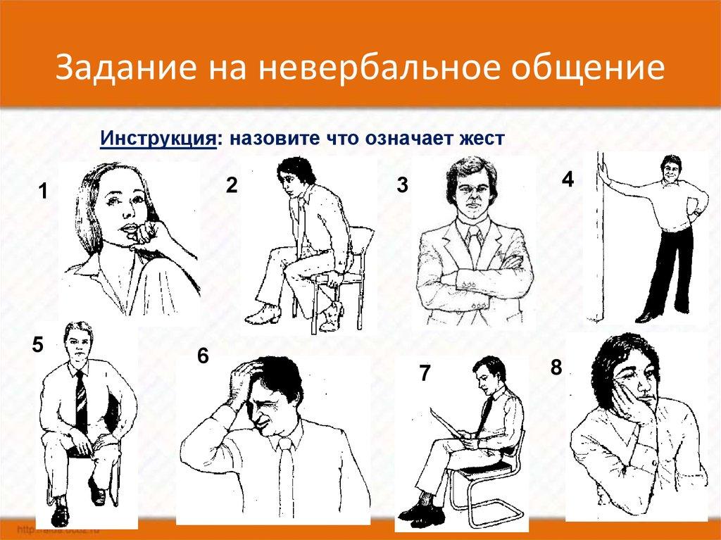 Жесты невербального общения в картинках с обозначениями