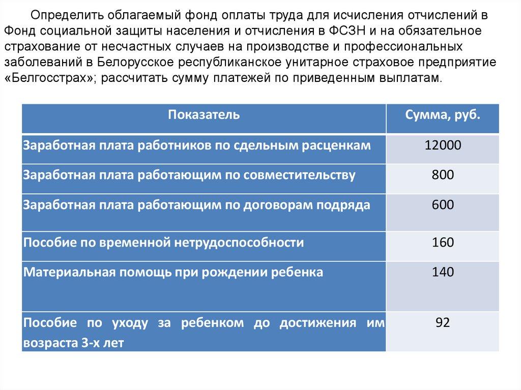 обязательное страхование от несчастных случаев на производстве в рб 2016