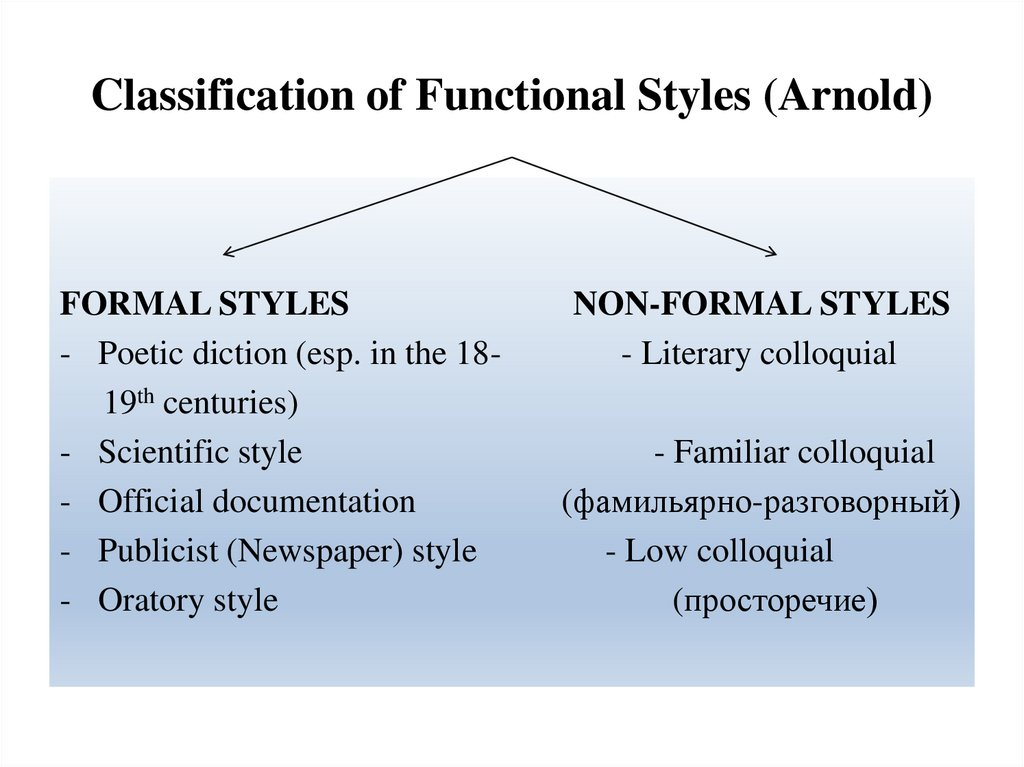 Classification of Functional Styles (Arnold)