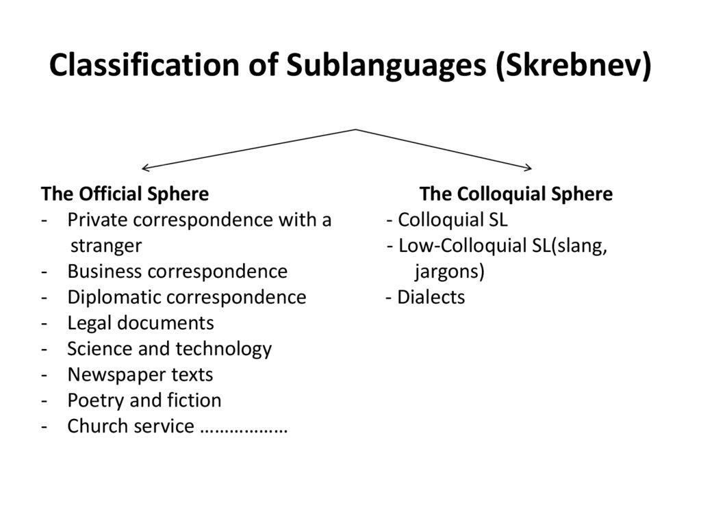 Classification of Sublanguages (Skrebnev)