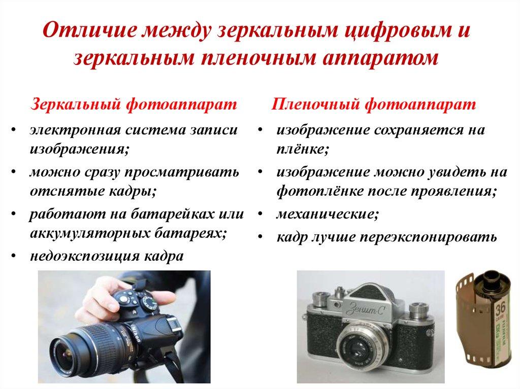 основные характеристики фотопленки и матрицы проще назвать тех