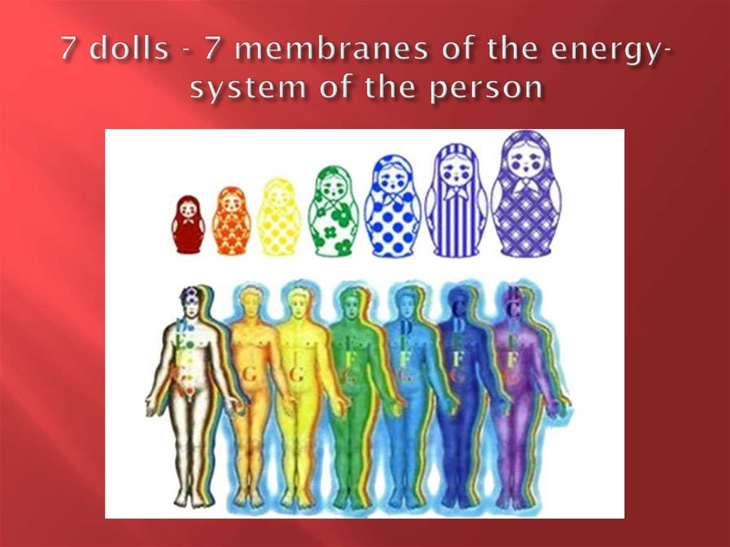 7 dolls - 7 membranes of the energy-system of the person
