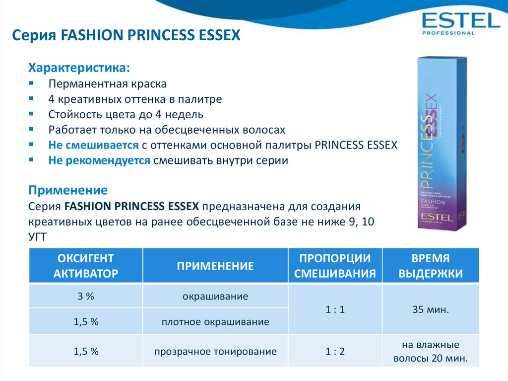 Серия FASHION PRINCESS ESSEX