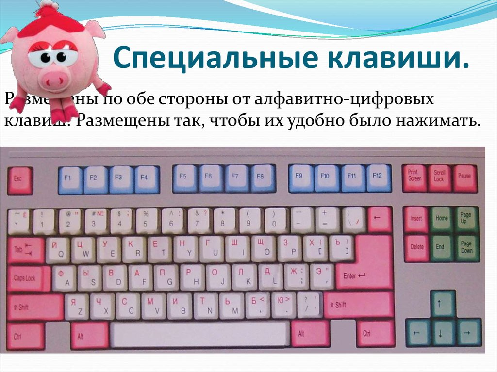 Специальные клавиши картинки