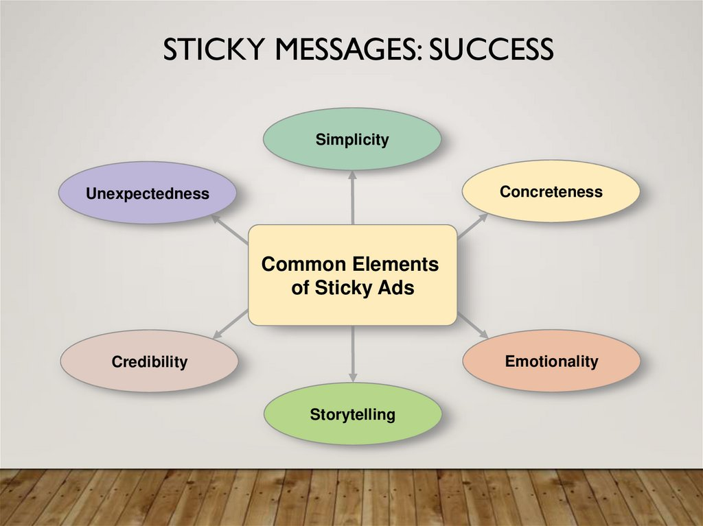 Sticky Messages: SUCCESs