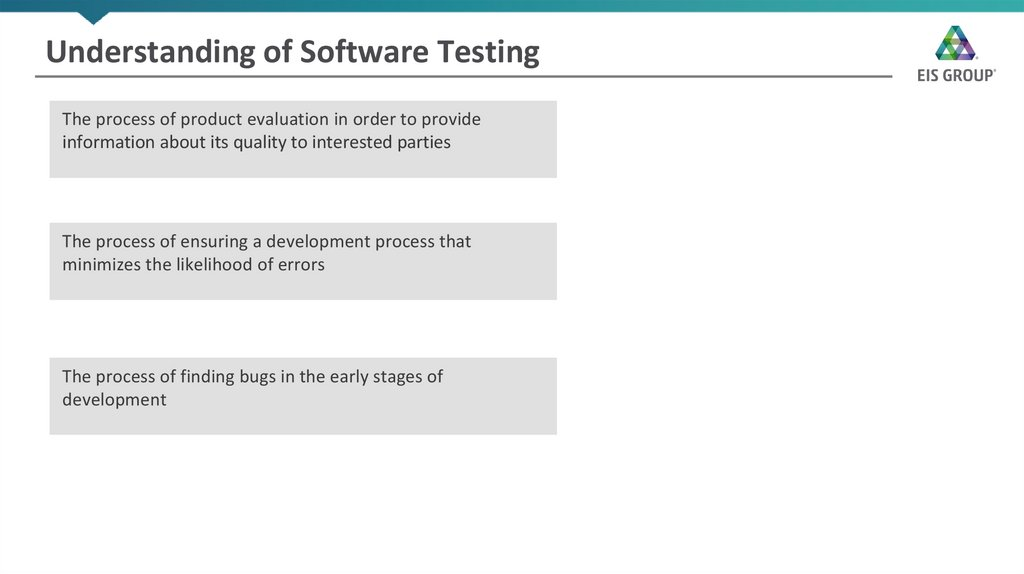 Understanding of Software Testing