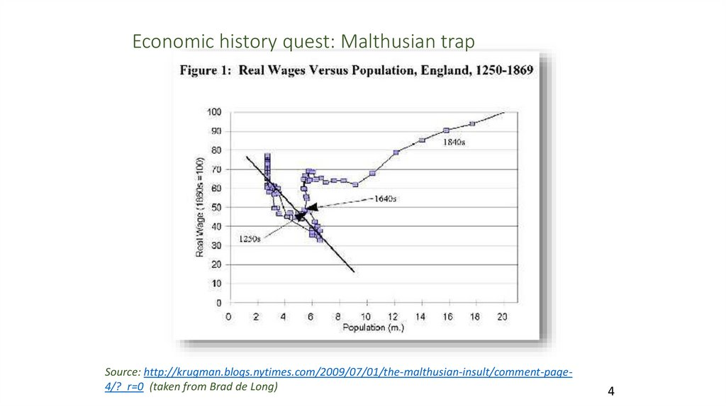 Economic history quest: Malthusian trap
