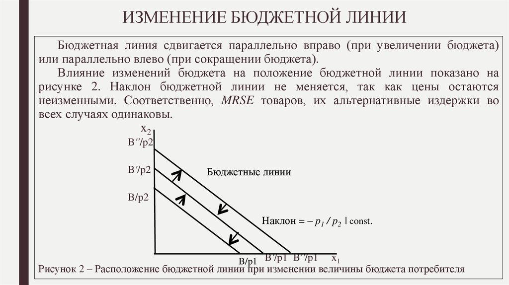 Примеры решения задач по бюджетной линии финансовый анализ примеры решения задач скачать