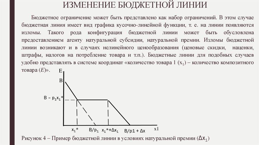 Решение задач на бюджетное ограничение решения задачи кузнецов