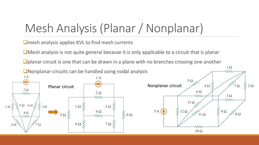 Mesh Analysis (Planar / Nonplanar)
