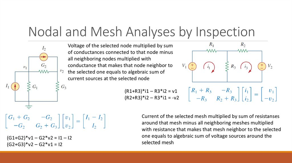 Nodal and Mesh Analyses by Inspection