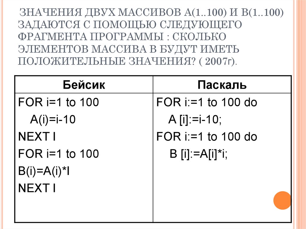 Решение задач егэ на массивы в решить задачу по математике 5 класс истомина