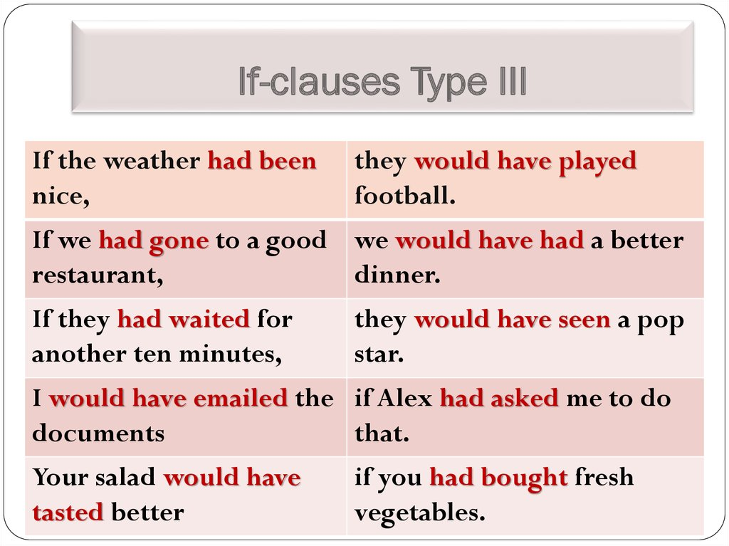 If-clauses Type III