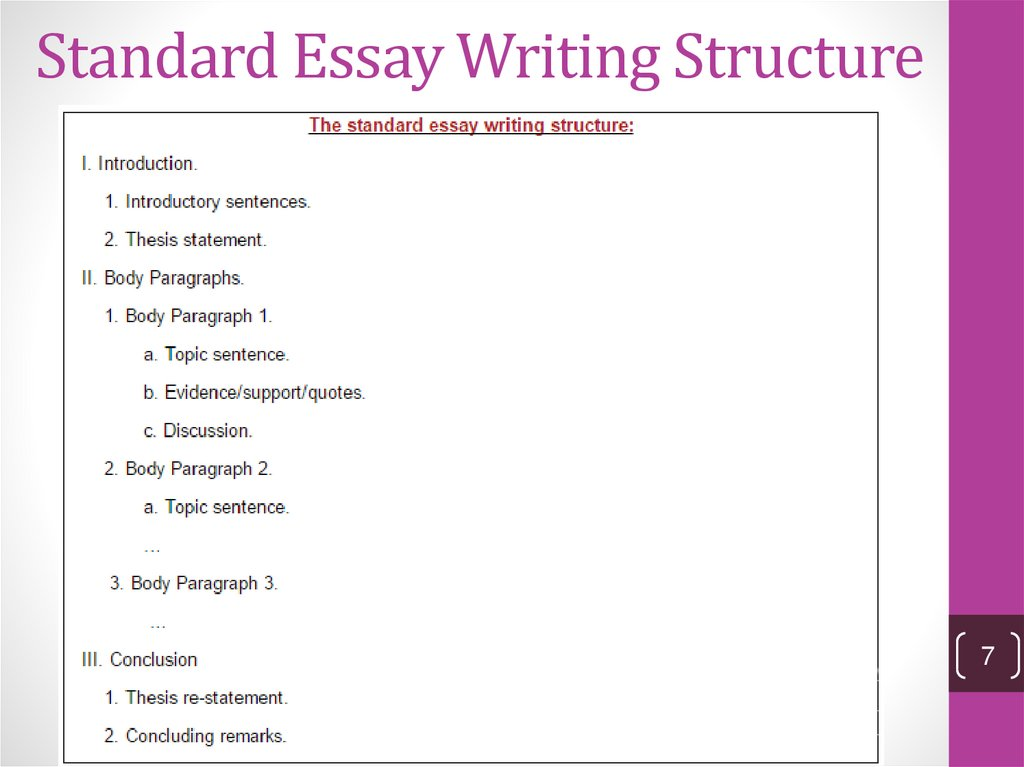 Standard Essay Writing Structure