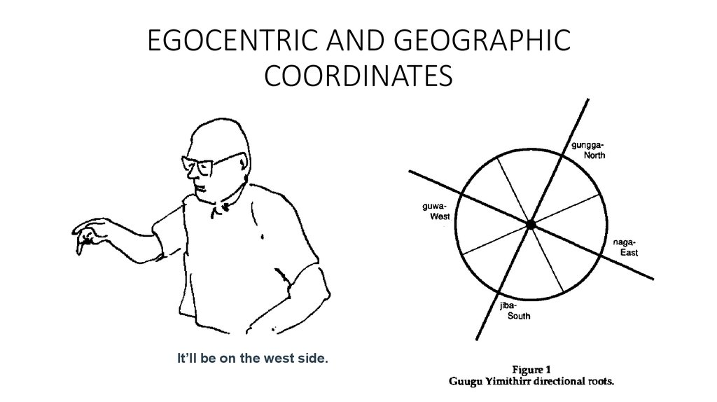 EGOCENTRIC AND GEOGRAPHIC COORDINATES
