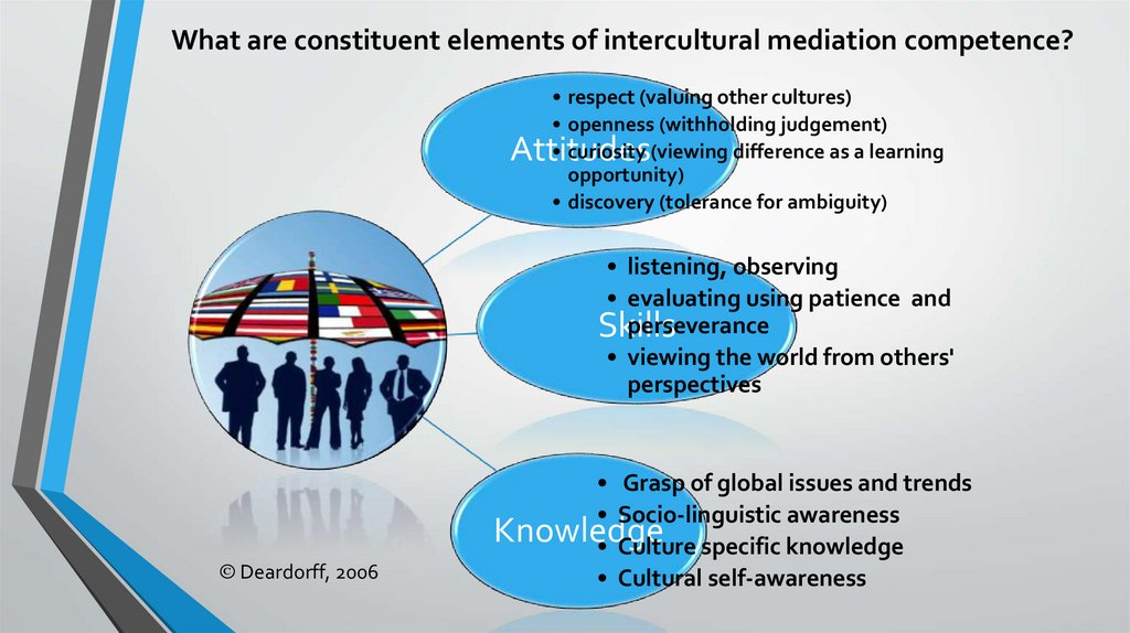 What are constituent elements of intercultural mediation competence?