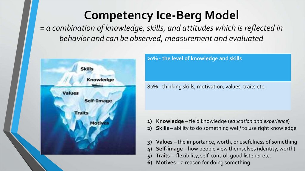 Competency Ice-Berg Model = a combination of knowledge, skills, and attitudes which is reflected in behavior and can be