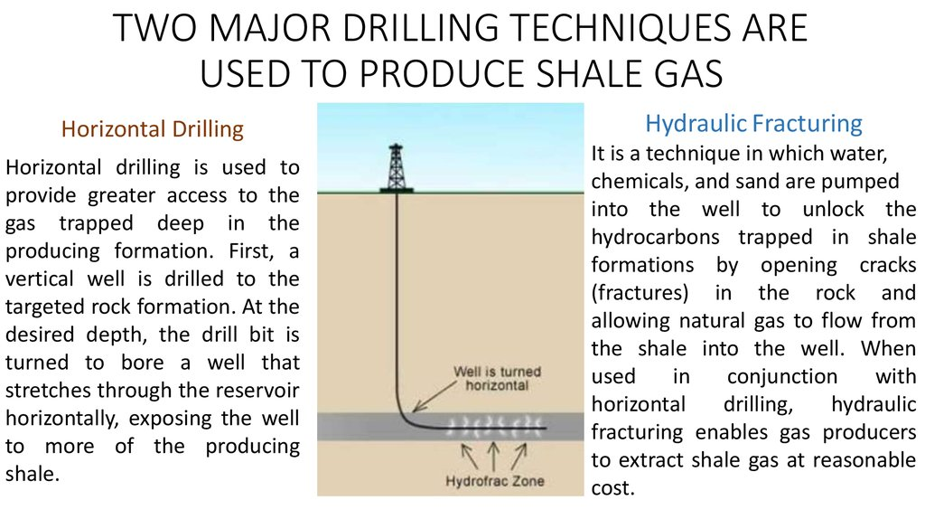 TWO MAJOR DRILLING TECHNIQUES ARE USED TO PRODUCE SHALE GAS