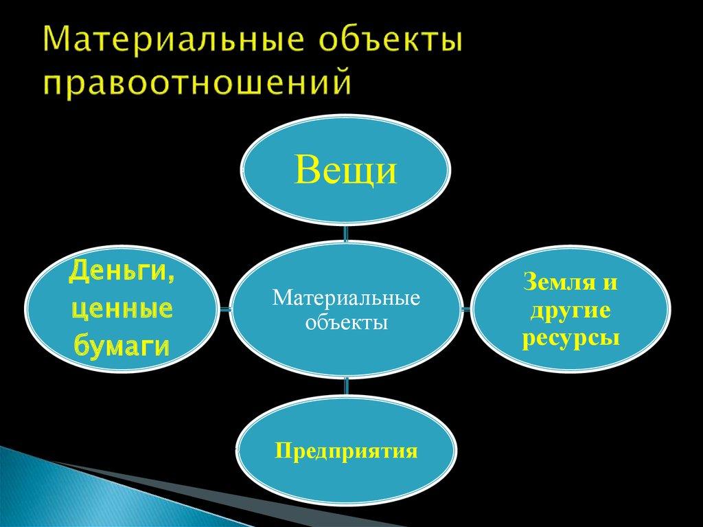 курсовая работа граждане(физические лица) как субъекты гражданских правоотношений»