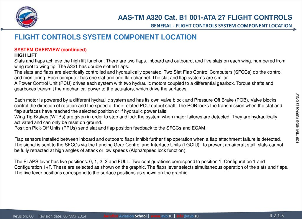 FLIGHT CONTROLS SYSTEM COMPONENT LOCATION SYSTEM OVERVIEW (continued) HIGH LIFT Slats and flaps achieve the high lift function.
