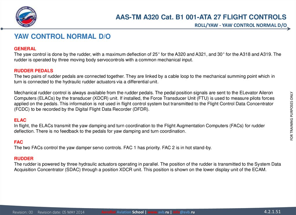 YAW CONTROL NORMAL D/O GENERAL The yaw control is done by the rudder, with a maximum deflection of 25° for the A320 and A321,