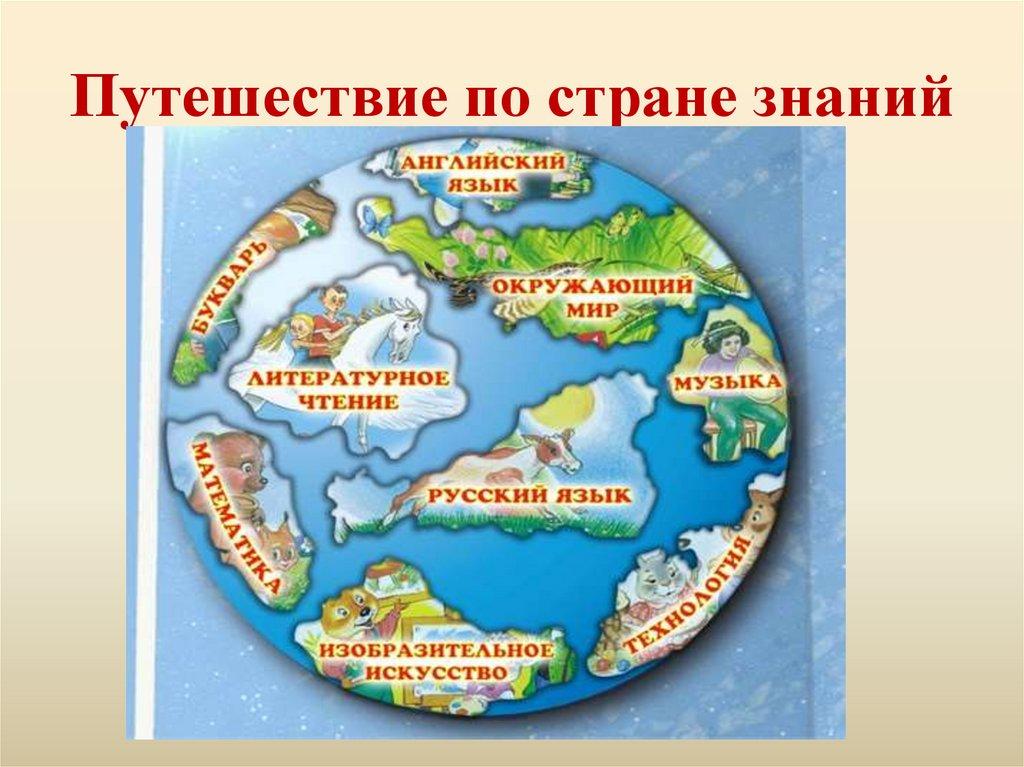 Карта по стране знаний картинки